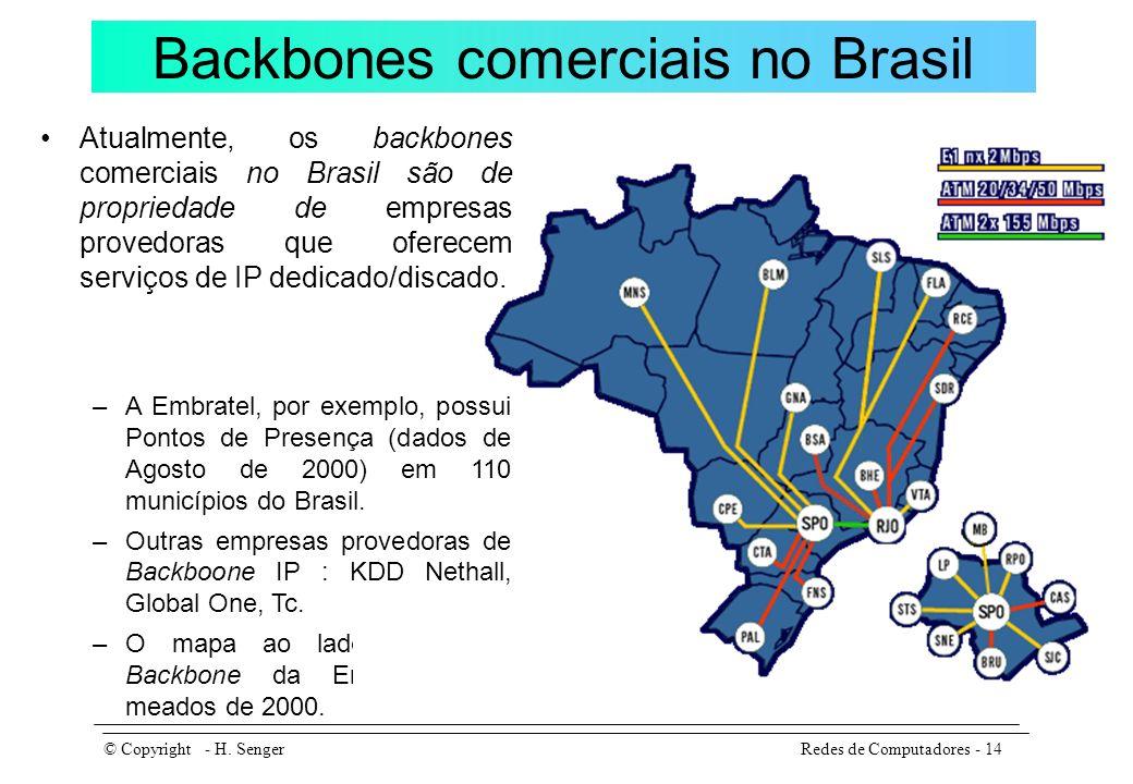 Backbones comerciais no Brasil