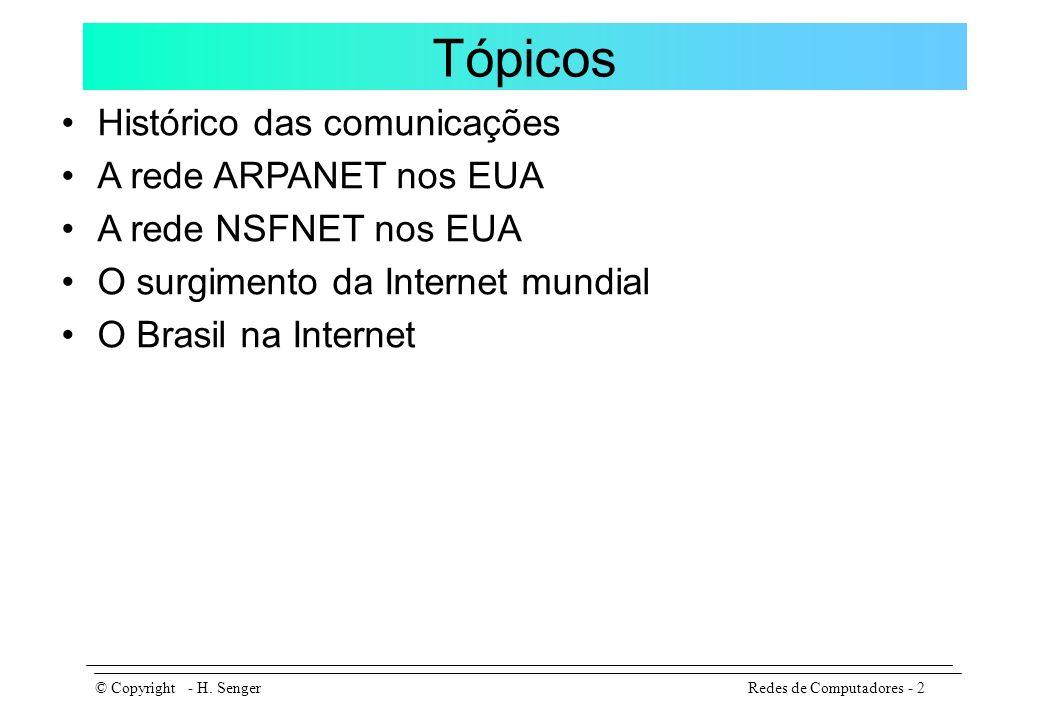 Tópicos Histórico das comunicações A rede ARPANET nos EUA