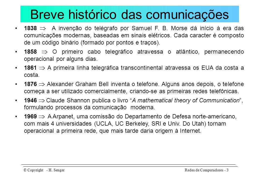 Breve histórico das comunicações