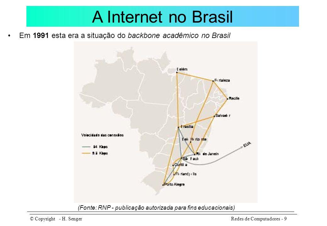 A Internet no Brasil Em 1991 esta era a situação do backbone acadêmico no Brasil. (Fonte: RNP - publicação autorizada para fins educacionais)