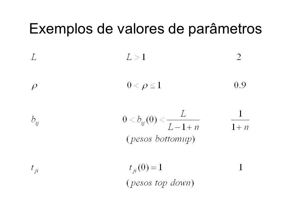 Exemplos de valores de parâmetros