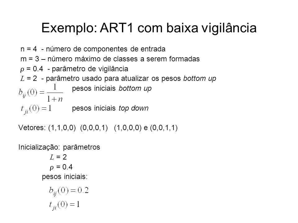 Exemplo: ART1 com baixa vigilância