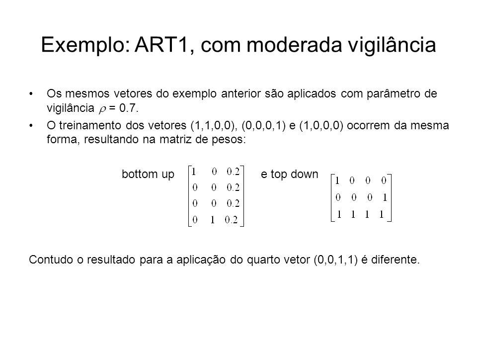 Exemplo: ART1, com moderada vigilância