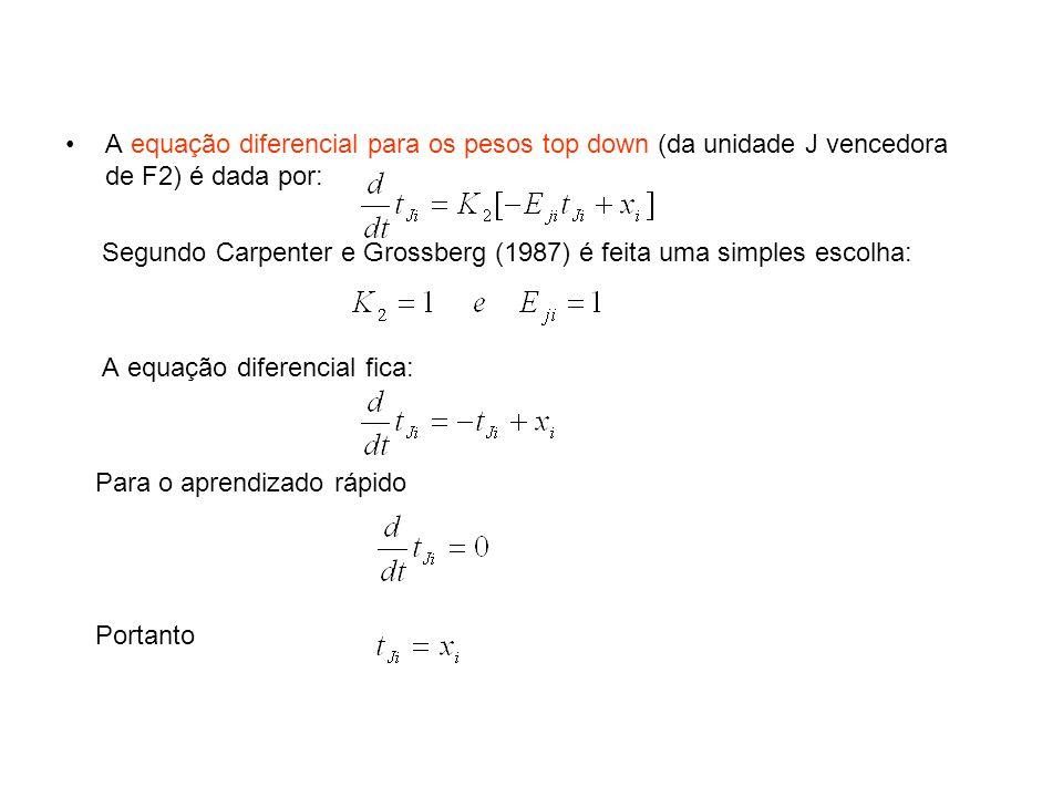 A equação diferencial para os pesos top down (da unidade J vencedora de F2) é dada por: