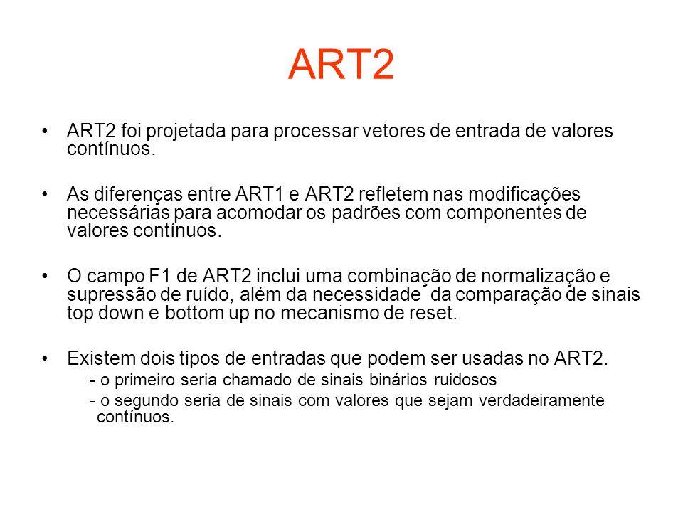 ART2 ART2 foi projetada para processar vetores de entrada de valores contínuos.
