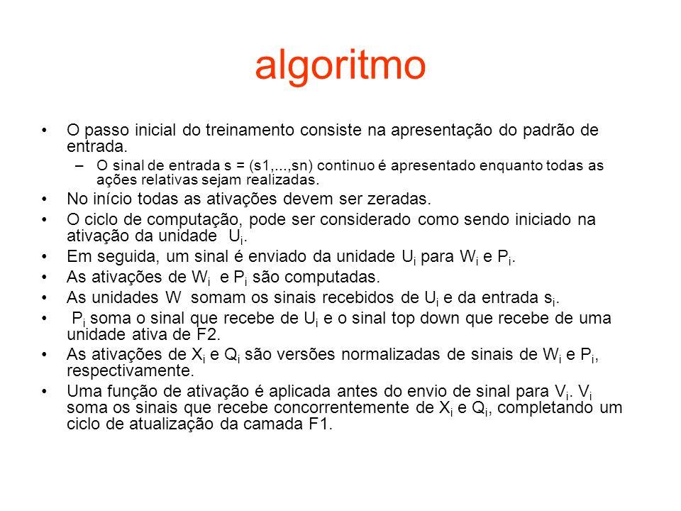 algoritmo O passo inicial do treinamento consiste na apresentação do padrão de entrada.