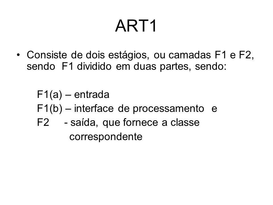 ART1 Consiste de dois estágios, ou camadas F1 e F2, sendo F1 dividido em duas partes, sendo: F1(a) – entrada.