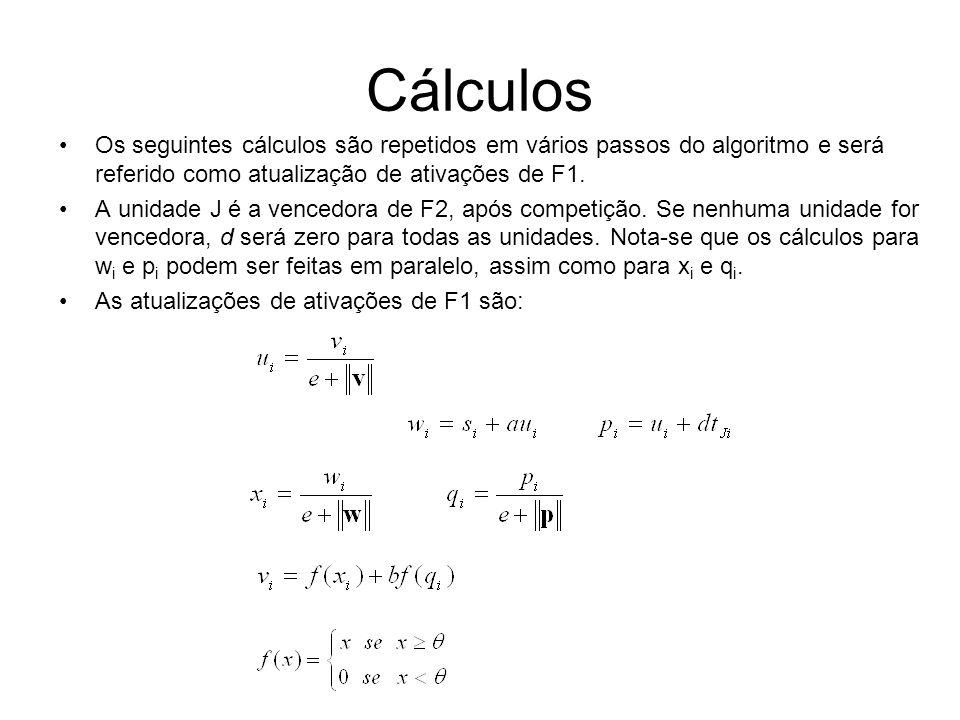 Cálculos Os seguintes cálculos são repetidos em vários passos do algoritmo e será referido como atualização de ativações de F1.