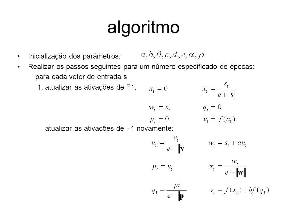 algoritmo Inicialização dos parâmetros:
