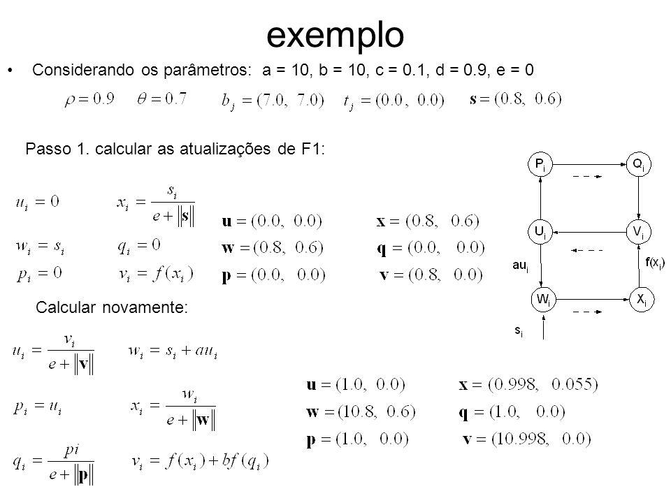 exemplo Considerando os parâmetros: a = 10, b = 10, c = 0.1, d = 0.9, e = 0. Passo 1. calcular as atualizações de F1: