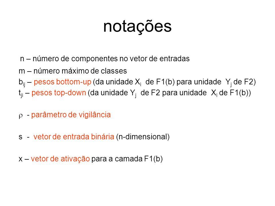 notações n – número de componentes no vetor de entradas