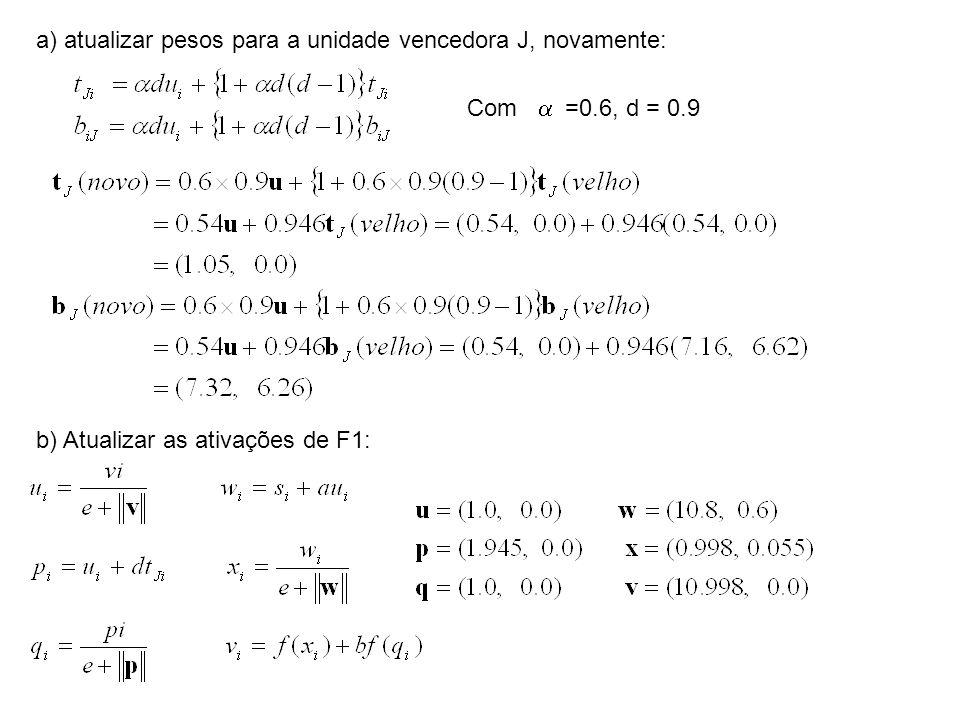 a) atualizar pesos para a unidade vencedora J, novamente: