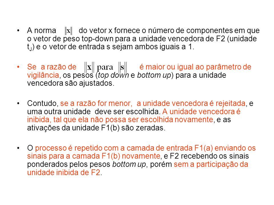A norma do vetor x fornece o número de componentes em que o vetor de peso top-down para a unidade vencedora de F2 (unidade tJ) e o vetor de entrada s sejam ambos iguais a 1.