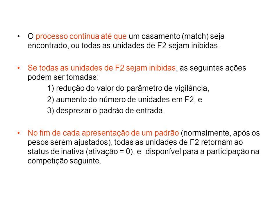 O processo continua até que um casamento (match) seja encontrado, ou todas as unidades de F2 sejam inibidas.