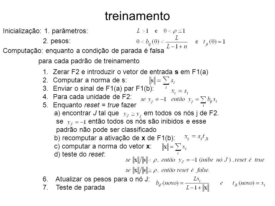 treinamento Inicialização: 1. parâmetros: 2. pesos:
