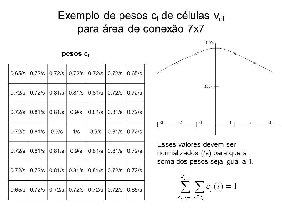Exemplo de pesos cl de células vcl para área de conexão 7x7