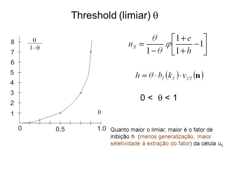 Threshold (limiar) q 0 < q < 1