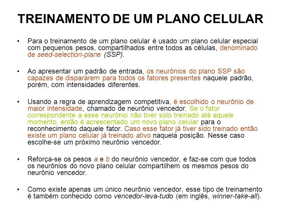 TREINAMENTO DE UM PLANO CELULAR