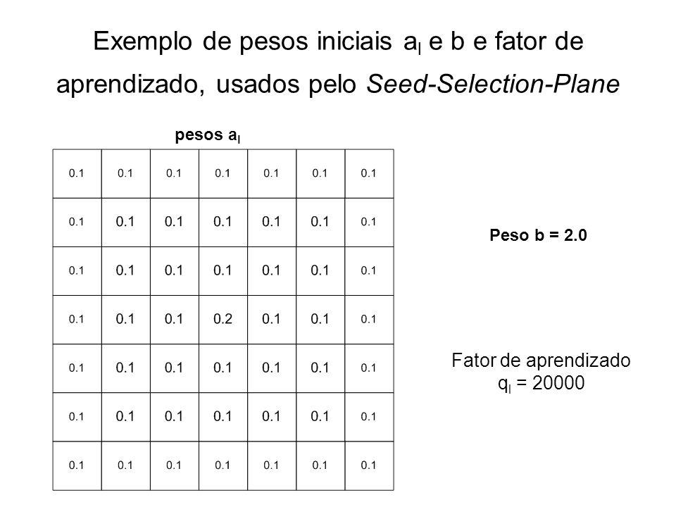 Exemplo de pesos iniciais al e b e fator de aprendizado, usados pelo Seed-Selection-Plane