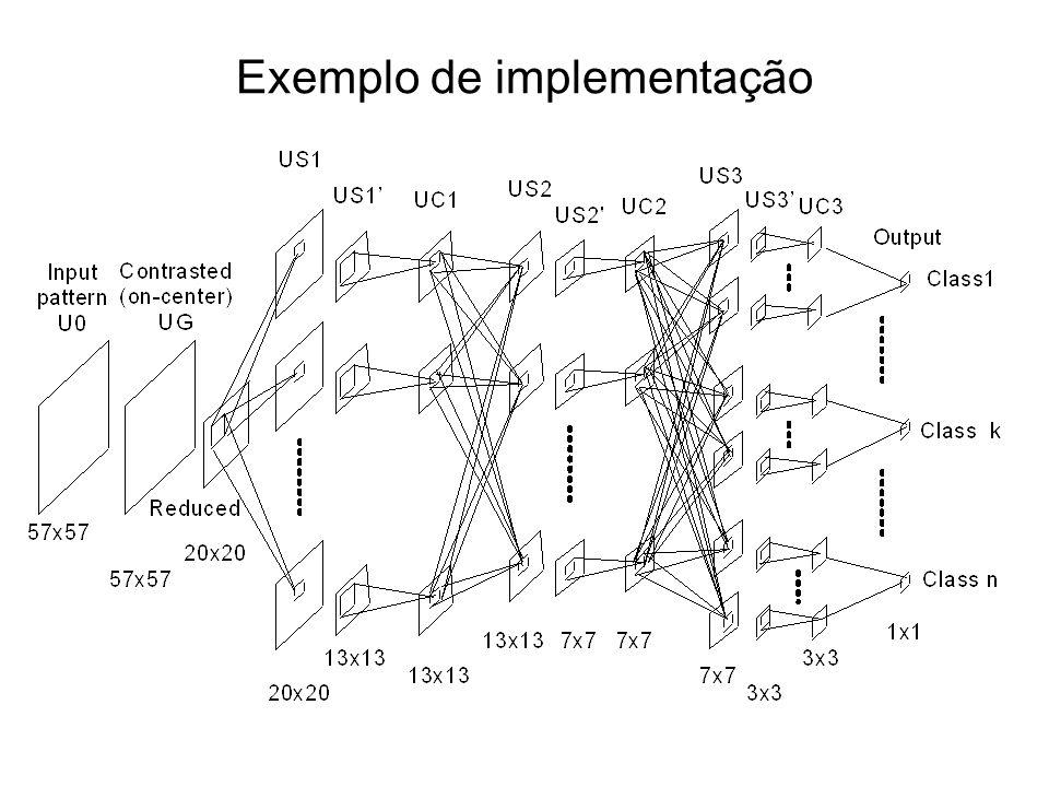 Exemplo de implementação