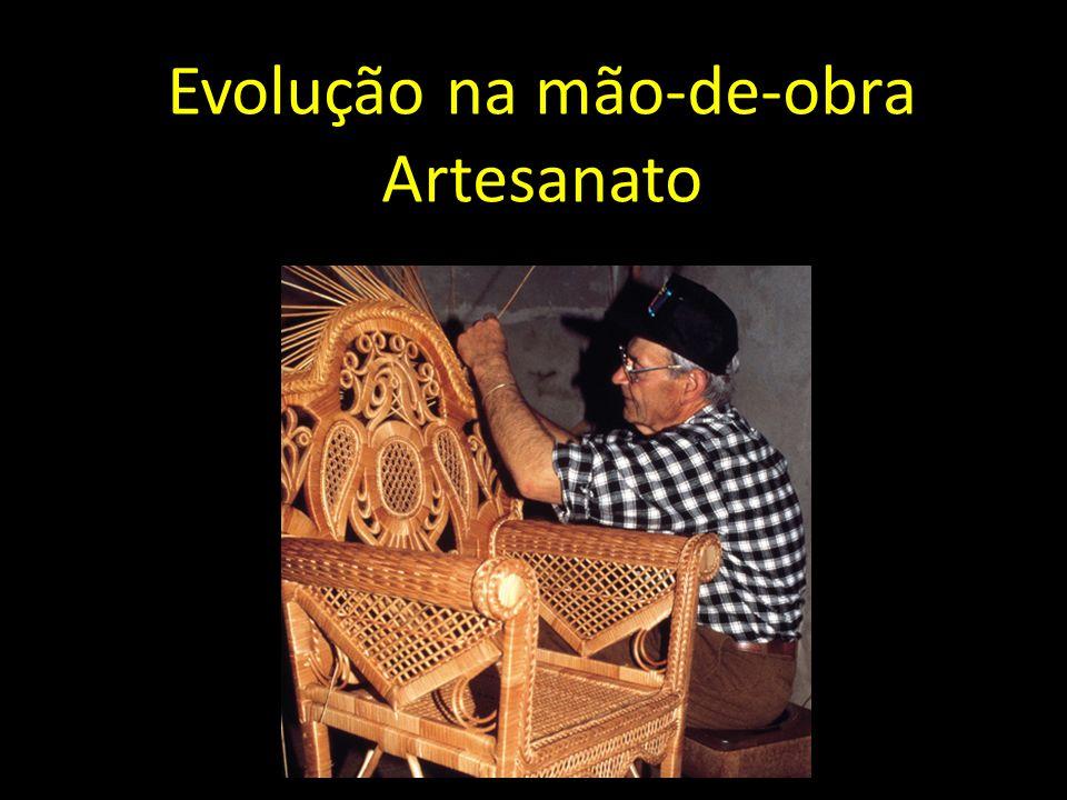 Evolução na mão-de-obra Artesanato