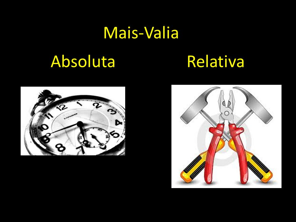 Mais-Valia Absoluta Relativa