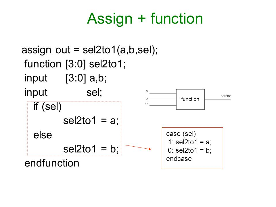 Assign + function assign out = sel2to1(a,b,sel);