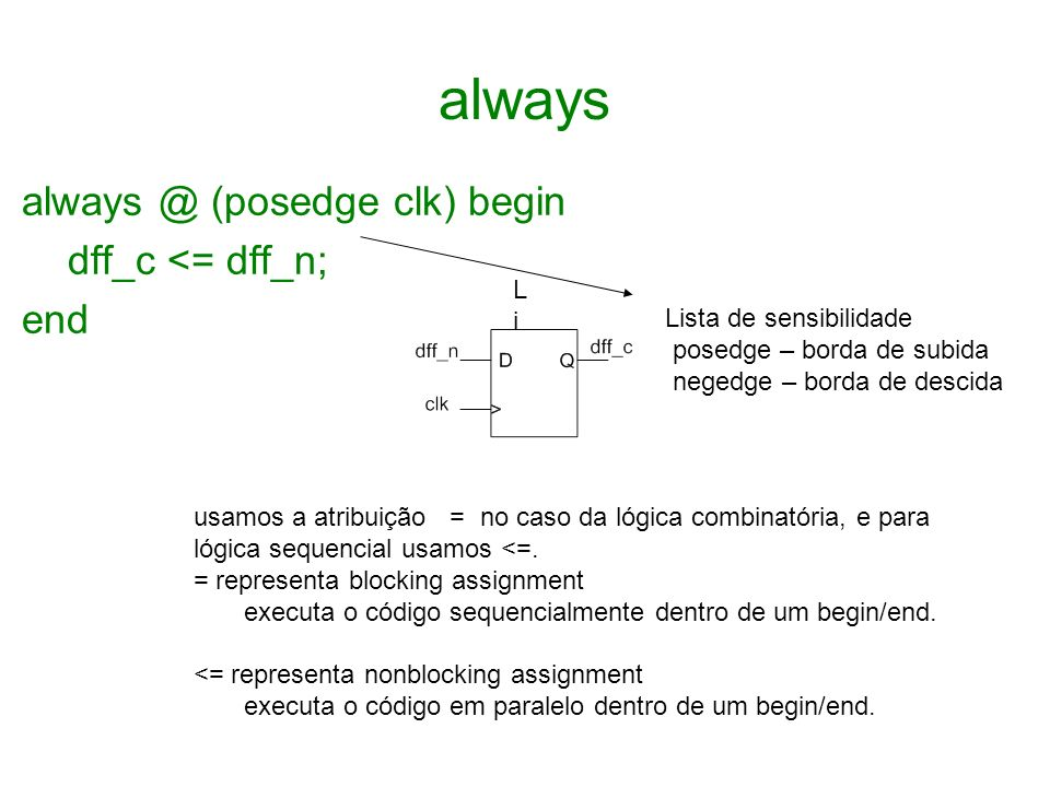 always always @ (posedge clk) begin dff_c <= dff_n; end Lista