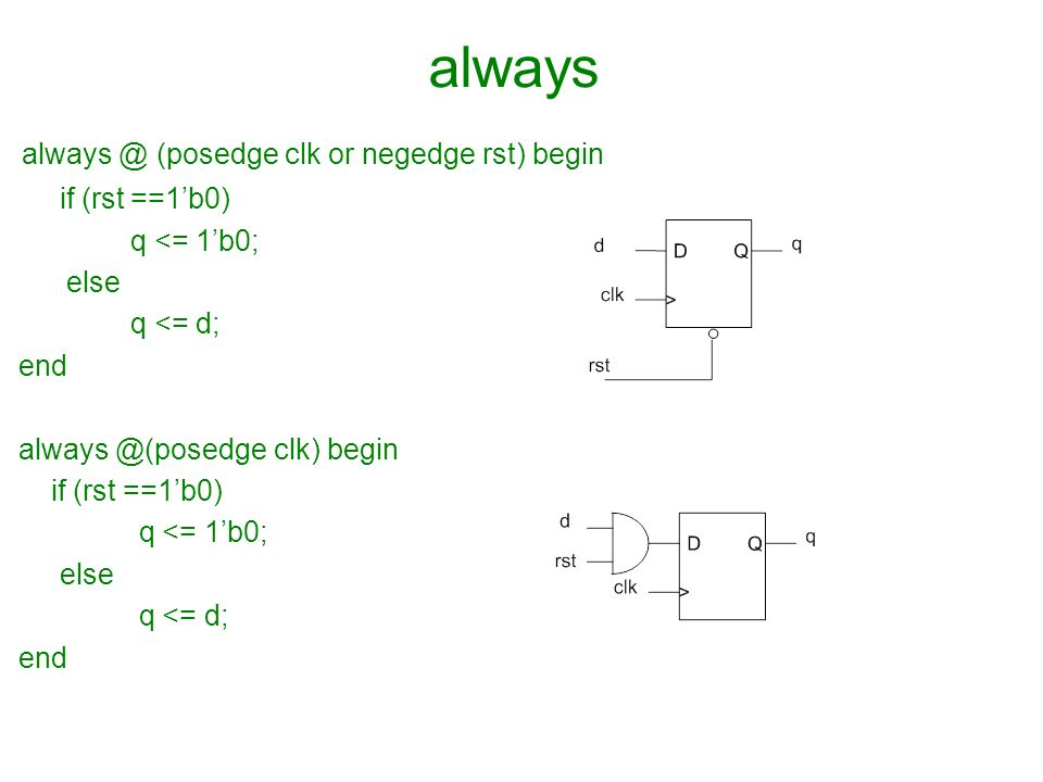 always always @ (posedge clk or negedge rst) begin if (rst ==1'b0)