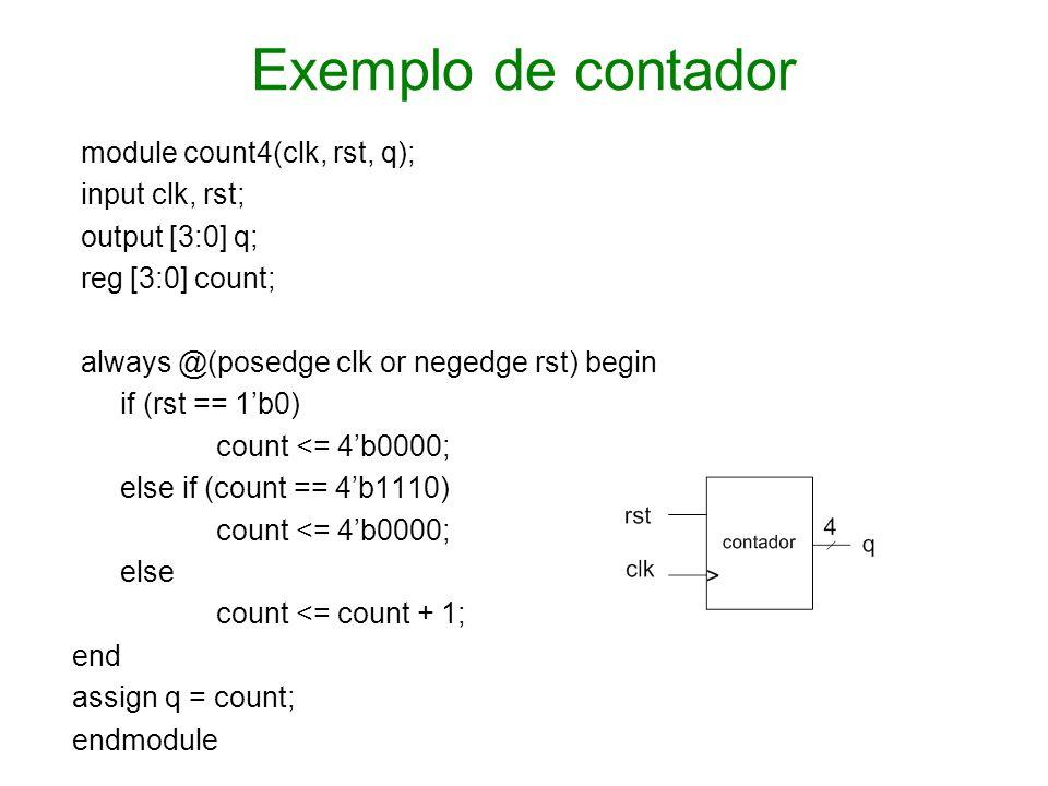 Exemplo de contador module count4(clk, rst, q); input clk, rst;