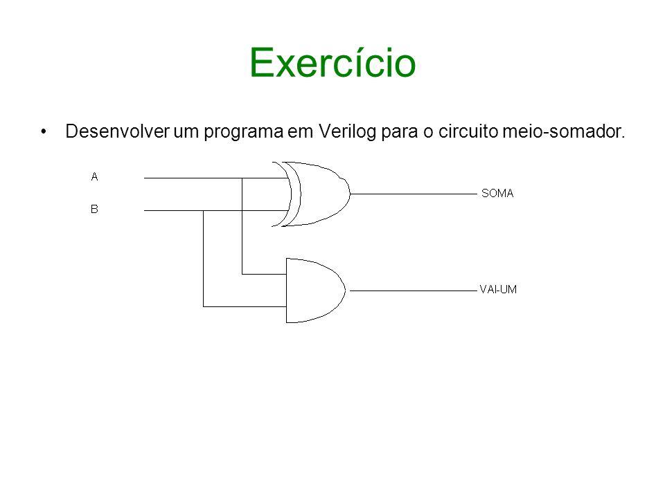 Exercício Desenvolver um programa em Verilog para o circuito meio-somador.