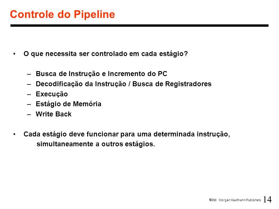 Controle do Pipeline O que necessita ser controlado em cada estágio