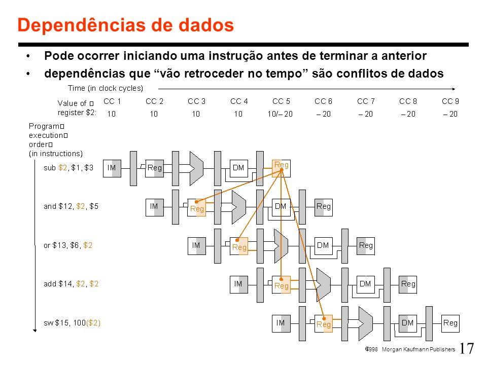 Dependências de dados Pode ocorrer iniciando uma instrução antes de terminar a anterior.