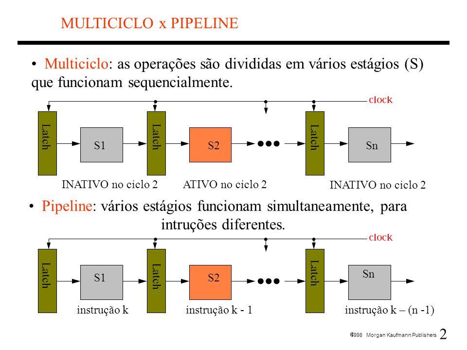 Multiciclo: as operações são divididas em vários estágios (S)