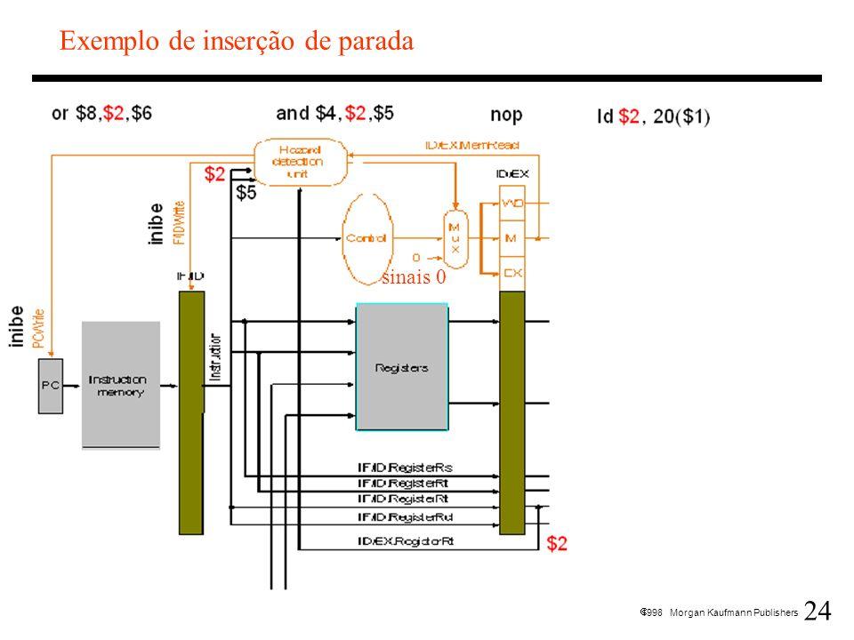 Exemplo de inserção de parada