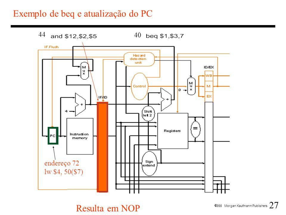 Exemplo de beq e atualização do PC