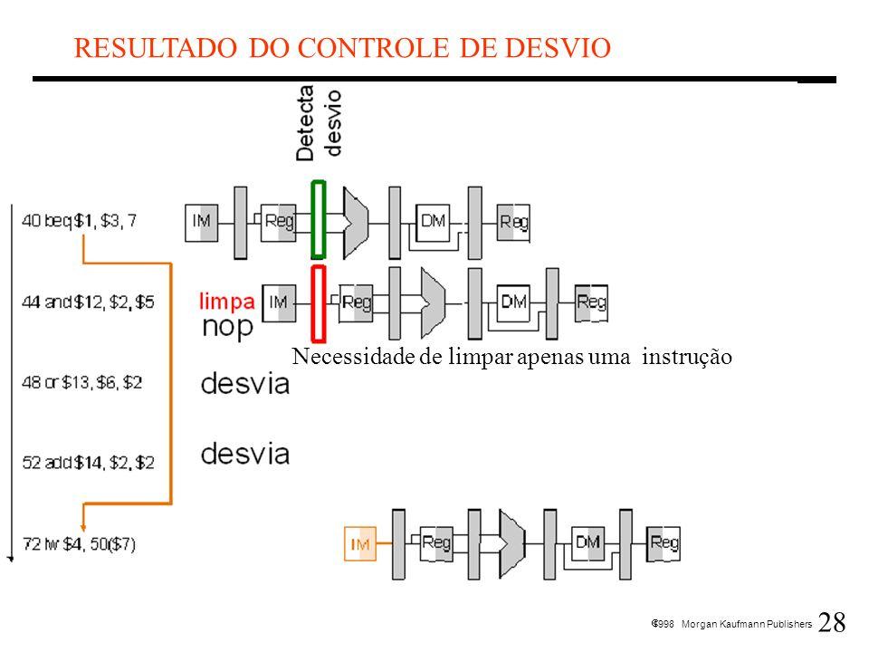 RESULTADO DO CONTROLE DE DESVIO