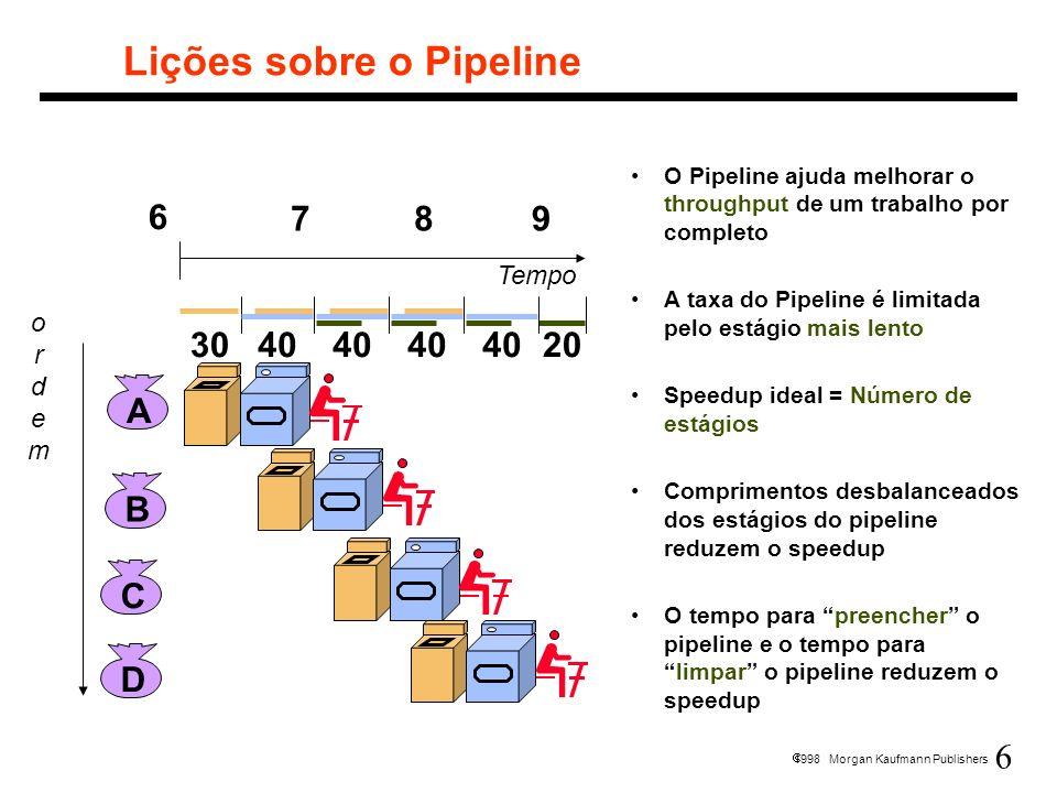 Lições sobre o Pipeline