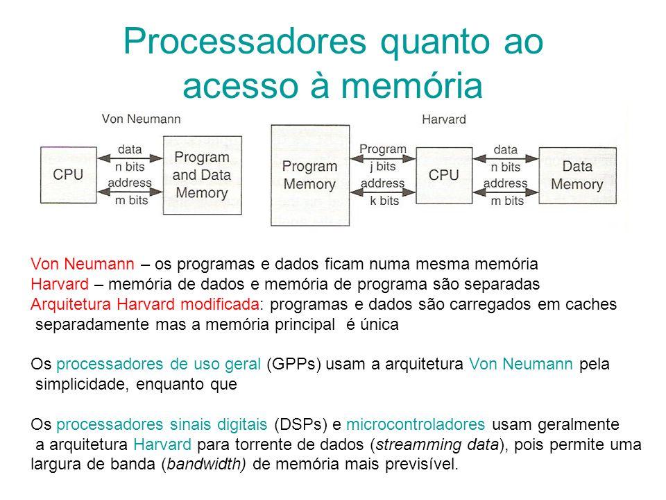 Processadores quanto ao acesso à memória