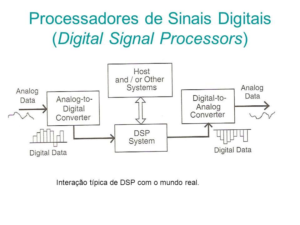 Processadores de Sinais Digitais (Digital Signal Processors)