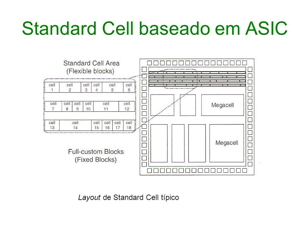 Standard Cell baseado em ASIC