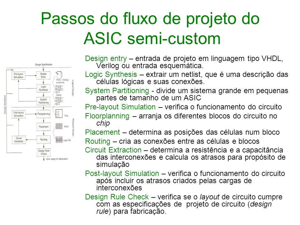 Passos do fluxo de projeto do ASIC semi-custom