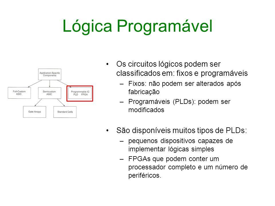 Lógica Programável Os circuitos lógicos podem ser classificados em: fixos e programáveis. Fixos: não podem ser alterados após fabricação.