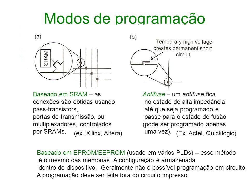 Modos de programação Baseado em SRAM – as conexões são obtidas usando pass-transistors,
