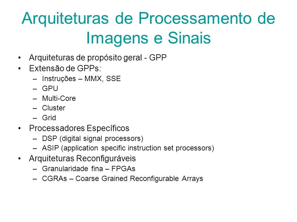 Arquiteturas de Processamento de Imagens e Sinais