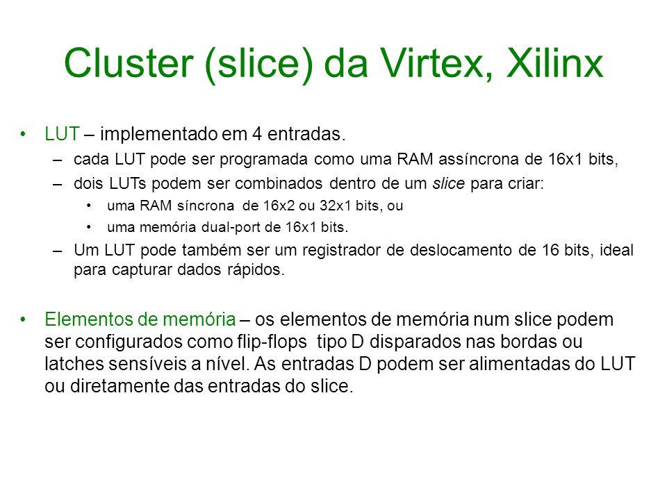 Cluster (slice) da Virtex, Xilinx