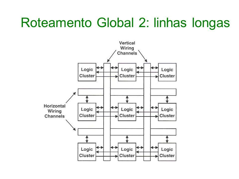 Roteamento Global 2: linhas longas