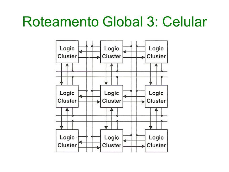 Roteamento Global 3: Celular