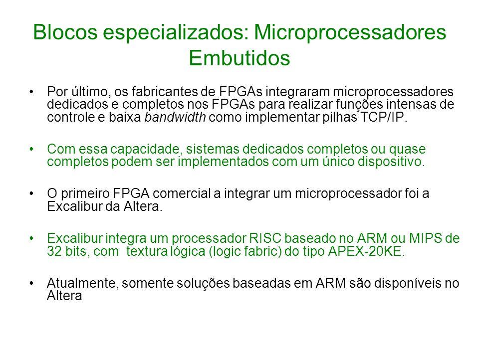 Blocos especializados: Microprocessadores Embutidos