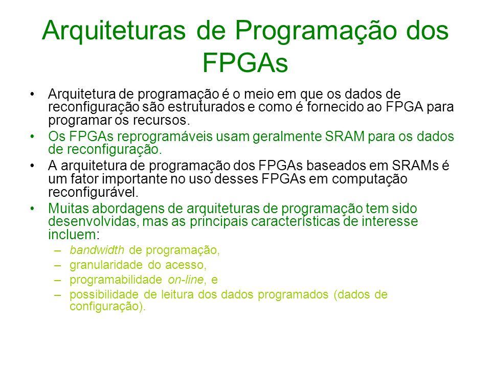 Arquiteturas de Programação dos FPGAs